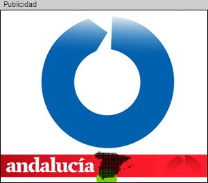 eldiario andalucia